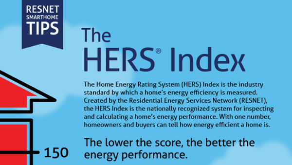 HERS Index Infographic Header by RESNET