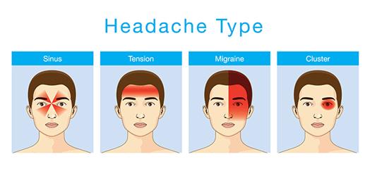 Tmj Treatment Teeth Grinding Clenching Headaches Steve