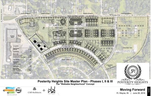 Full Master Plan with Houses for Posterity Heights