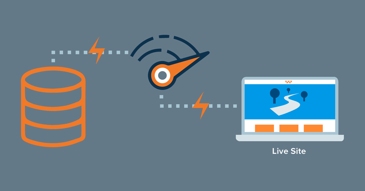 Page Load Times Decrease by 50% with Marketpath's Fast Cache functionality