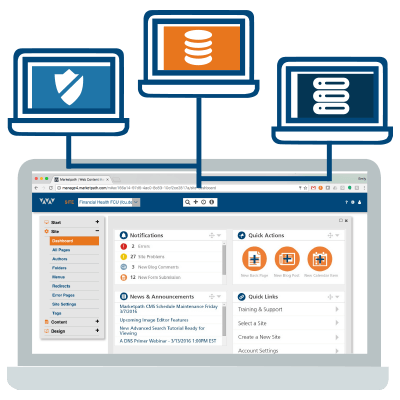 Fully Managed Infrastructure with Marketpath CMS allows you to not worry about backups or monitoring