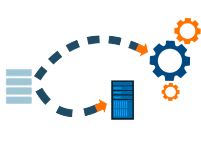 custom-data-feed-usage