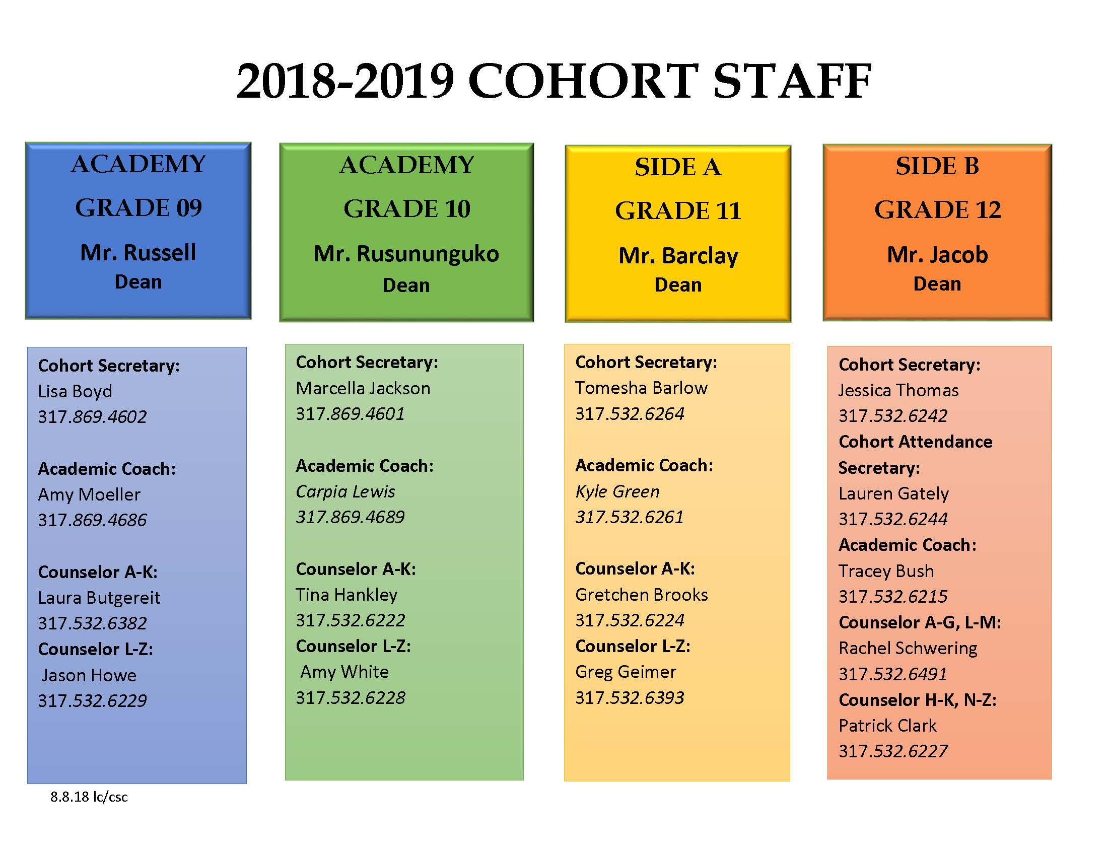 2018-2019 WCHS Cohort Matrix