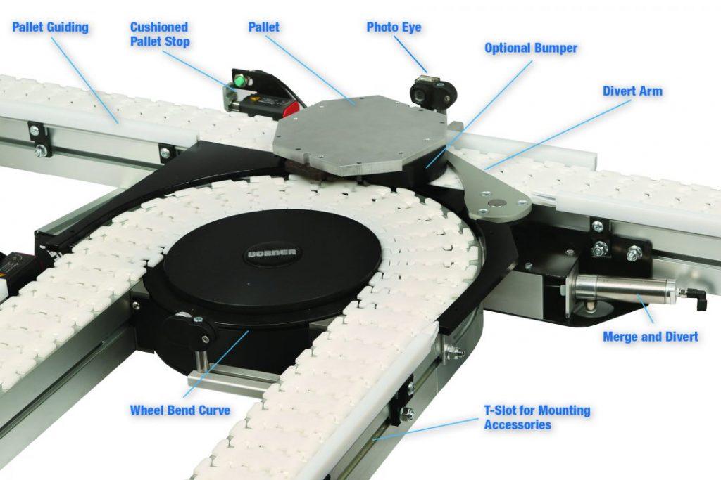 SmartFlex-Pallet-Call-out-1024x683