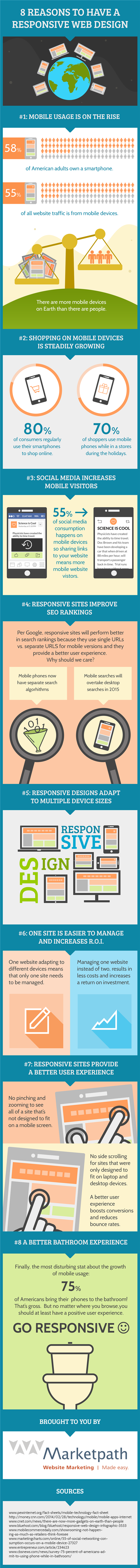 8 Reasons to Have a Responsive Web Design (infographic by Marketpath, Inc.)