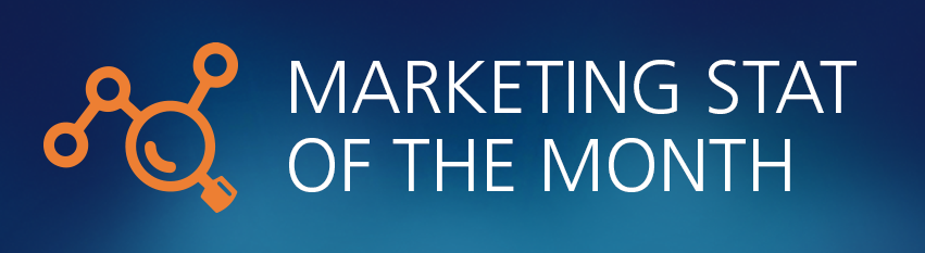 Business Blogging Statistics (Marketing Stat of the Month)