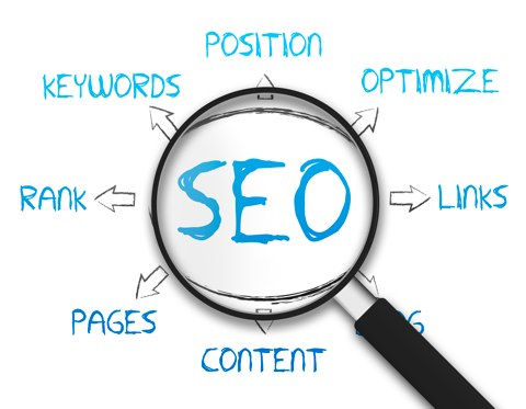 On-Page Search Engine Optimization (SEO): Elements that Impact Results