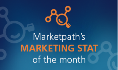 Marketing Stat of the Month