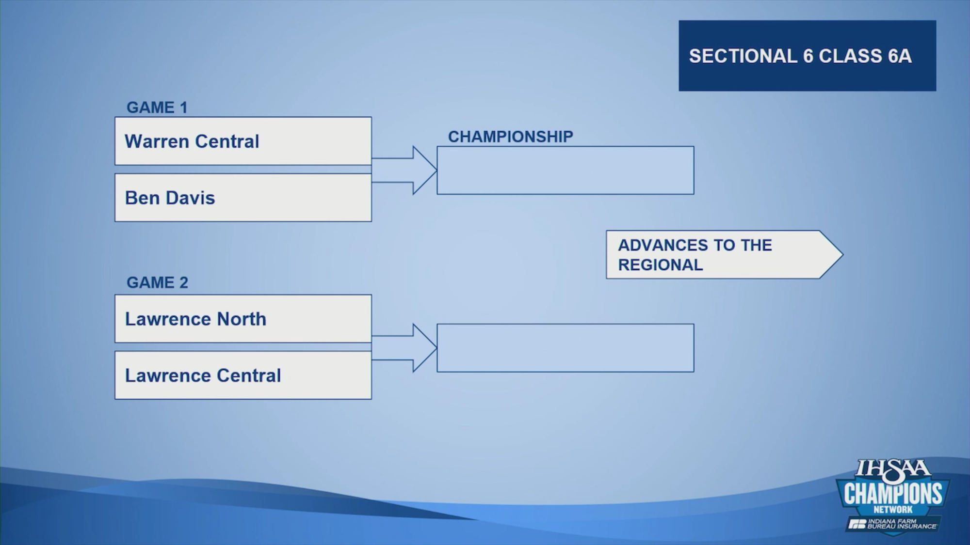 Football Sectional Brackets Announced!