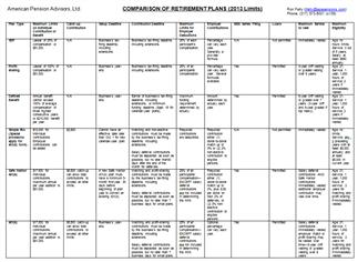 Types Of Retirement Plans Retirement Plan Comparison Apa