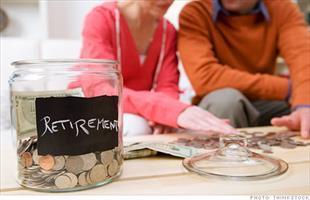 Retirement Plans (Money Purchase Plans)